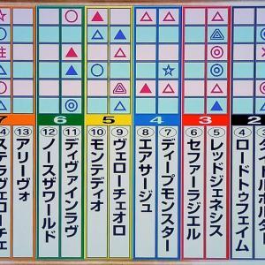 10/24 菊花賞・狙い目・最終勝負