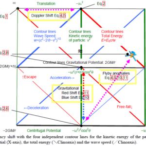 光の等価原理による地球フライバイアノマリーの説明