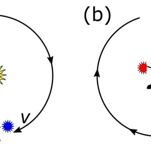 光速は観測者の運動により変化する