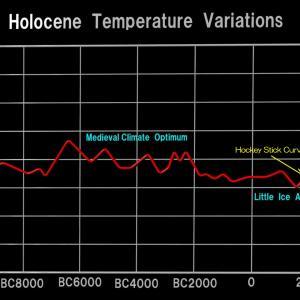 <温暖化>現在の「温暖化」は小氷期からの自然回帰現象でCO2が原因ではない