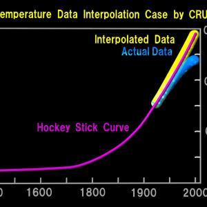 <温暖化>改竄した気温データで『ノーベル平和賞』???(IPCCとゴア)