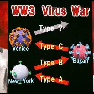<CG>「ウイルス戦争?」~第3次世界大戦が始まっているのかも知れない~