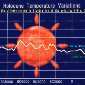 <CG>地球温暖化の本当の原因(2) ~古代から太陽活動の変動で気候変動が起こっている~