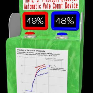 <CG>「10万票、足しておいて!」 ~自動投票集計装置(米大統領選挙)~
