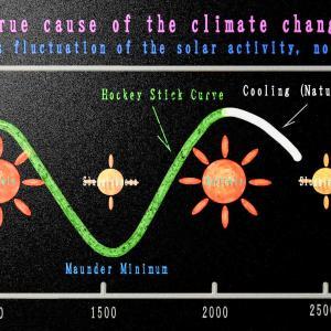 <CG>「気候変動の本当の原因」 ~太陽活動の周期的変動が原因でCO2ではない~