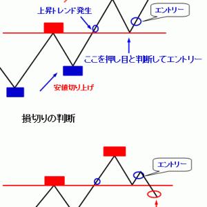 〓️前回の続き〜〓️手法2つ目の紹介。