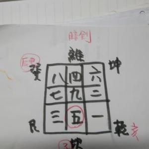 密教占星術は究極の開運法(Ⅱ)!