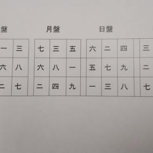 四盤掛けの秘法(Ⅱ)