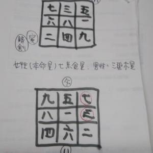日盤占断法(実例2)