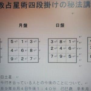 密教占星術『四番掛けの秘法』を分解する!