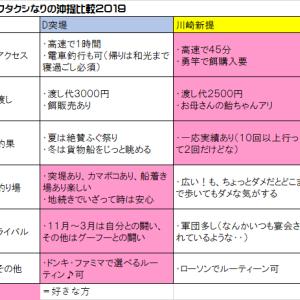 SEASON4 第6戦 短信 川崎新提 雨修行 0323