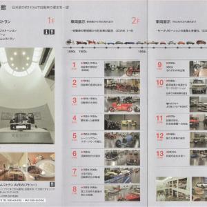 トヨタ自動車博物館(自動車バブル期)