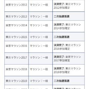 東京マラソン当選