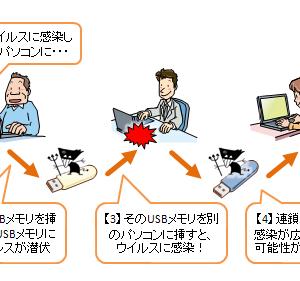 Windowsの自動実行機能(AutoRun)について