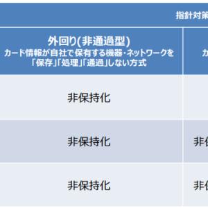 「クレジットカード・セキュリティガイドライン」(実行計画の後継文書)の概要