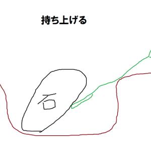 【畑007】畑を作る④