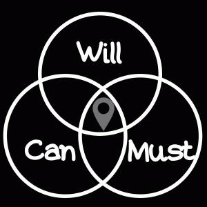 社内で自己分析のフレームワーク「Will Can Must」をやったら目から鱗な結果になった