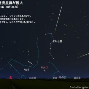しぶんぎ座流星群がピーク(2021/1/3)