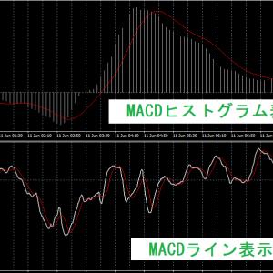 MT4のMACD表示を「ヒストグラム」⇒「ライン」に変更する方法