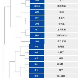 第73回全日本女子バレー高等学校選手権大会の組み合わせが決定しました。
