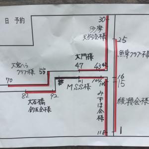 武蔵の池 ファイルナンバー082