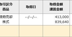 【IPO】今年1回目の当選 coly~コリー~
