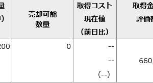 IPO今年6回目の当選【アスタリスク】