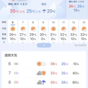 お盆休みの天気