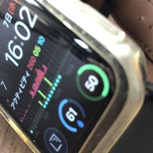 〓Apple Watch series4〓体調管理をこの一台で (Apple製品紹介シリーズ-01)
