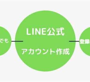 期間工でもLINE公式アカウント作成できる登録初期設定する方法を解説