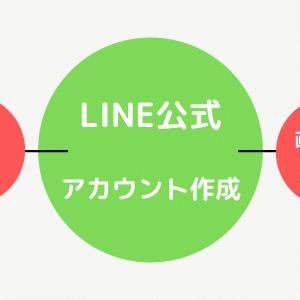 LINE公式アカウント2個目作成、メールアドレス登録はGmailエイリアス