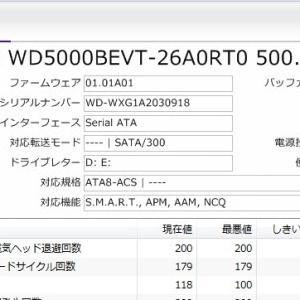SONY VAIO VPCEB29FJ Windowsが起動しない。