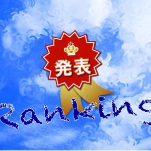 【宝塚】現役男役人気ランキング!柚香、珠城、望海、礼、真風は?ー2020年前半ー
