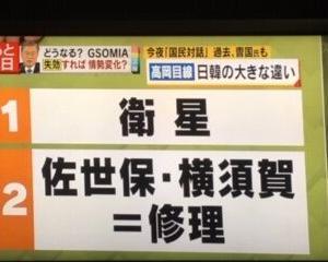 #GSOMIA 破棄で何が起こるのか、韓国は困らないのか?【ミヤネ屋】