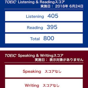 TOEIC800点目指すなら2つの参考書をやるだけで良い