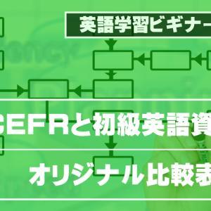 英語学習ビギナー必見!CEFRと初級英語資格のオリジナル比較表