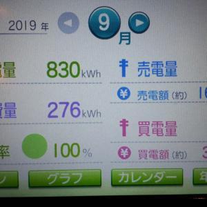 2019年9月の発電結果【1ヶ月目】