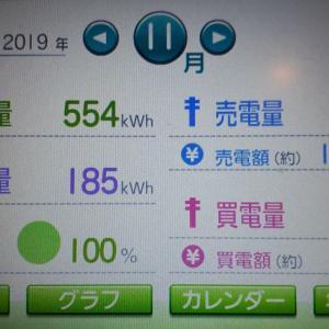 2019年11月の発電結果【3ヶ月目】