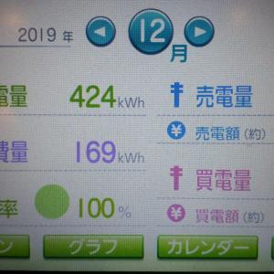 2019年12月の発電結果【4ヶ月目】