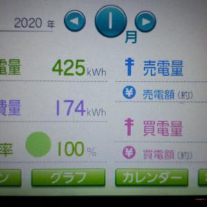 2020年1月の発電結果【5ヶ月目】