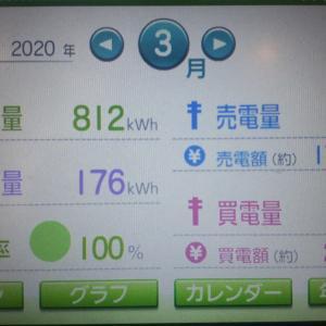 2020年3月の発電結果【7ヶ月目】
