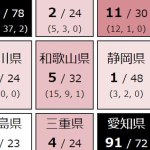 五輪延期で感染者急増の東京都 『検査をしてもらえない』体調不良者達