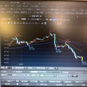 米国株大暴落