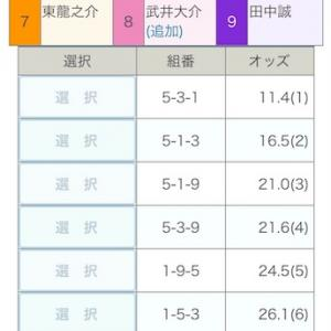 【FⅠ】名古屋 初日特選的中❗️