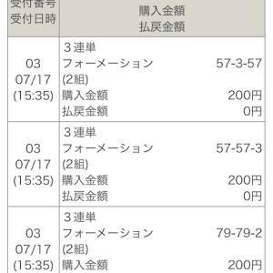 【FⅠ】和歌山初日10R 不発