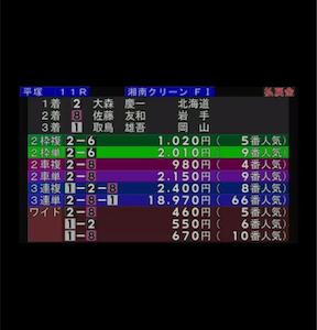 【FⅠ】平塚決勝 回顧