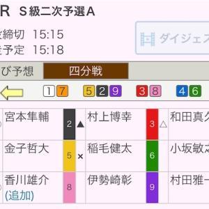 【GⅢ】大垣2日目 10R12R 予想