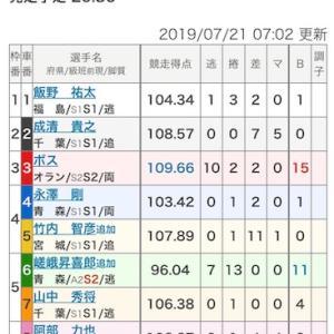 【FⅠ】函館決勝 的中❗️