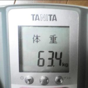 【神経衰弱…】体重2キロ減の出来事