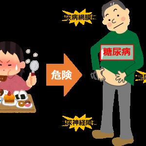 「早食い」は糖尿病の危険因子となる(日本人対象)?